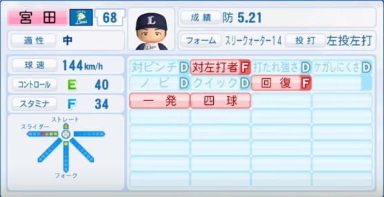 宮田_西武ライオンズ_パワプロ能力データ_2016年シーズン終了時