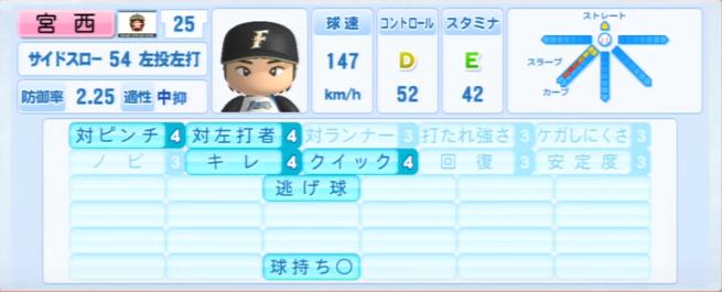 宮西_日本ハムファイターズ_パワプロ能力データ_2013年シーズン終了時