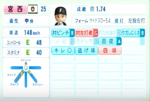 宮西_日本ハムファイターズ_パワプロ能力データ_2014年シーズン終了時