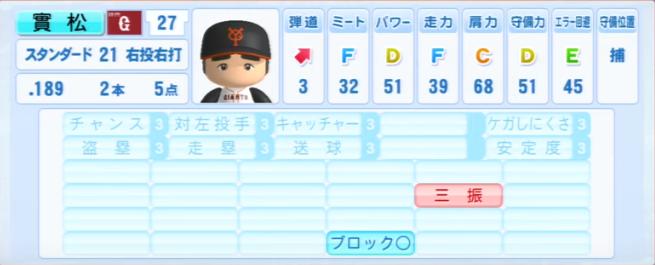 實松_巨人_パワプロ能力データ_2013年シーズン終了時
