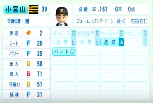 小宮山慎二_阪神タイガース_パワプロ能力データ_2014年シーズン終了時