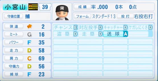 小宮山慎二_阪神タイガース_パワプロ能力データ_2016年シーズン終了時
