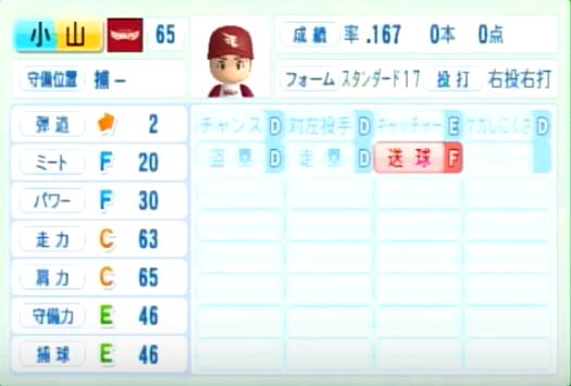 小山桂司_楽天イーグルス_パワプロ能力データ_2014年シーズン終了時