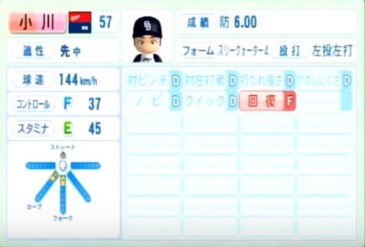 小川_中日ドラゴンズ_パワプロ能力データ_2014年シーズン終了時