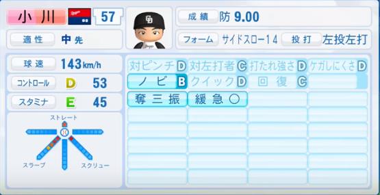 小川_中日ドラゴンズ_パワプロ能力データ_2016年シーズン終了時