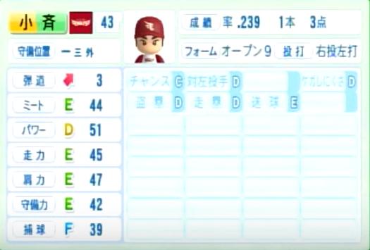 小斉_楽天イーグルス_パワプロ能力データ_2014年シーズン終了時