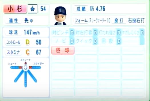 小杉_横浜DeNAベイスターズ_パワプロ能力データ_2014年シーズン終了時