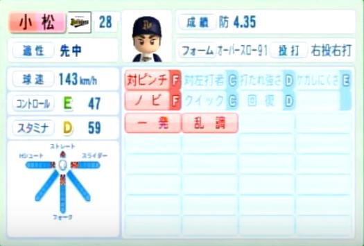 小松_オリックスバファローズ_パワプロ能力データ_2014年シーズン終了時
