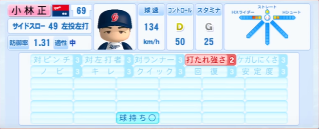 小林正_中日ドラゴンズ_パワプロ能力データ_2013年シーズン終了時