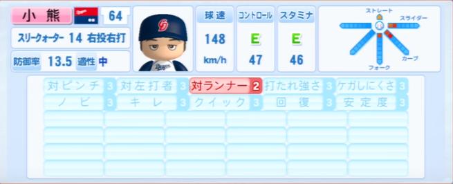 小熊_中日ドラゴンズ_パワプロ能力データ_2013年シーズン終了時