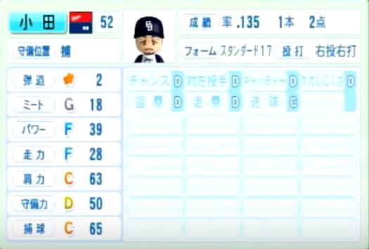 小田_中日ドラゴンズ_パワプロ能力データ_2014年シーズン終了時
