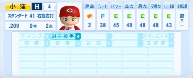 小窪_広島カープ_パワプロ能力データ_2013年シーズン終了時