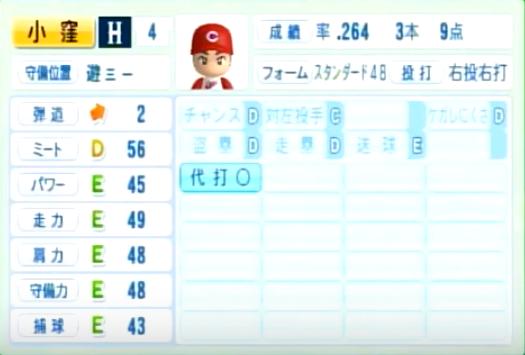 小窪_広島カープ_パワプロ能力データ_2014年シーズン終了時