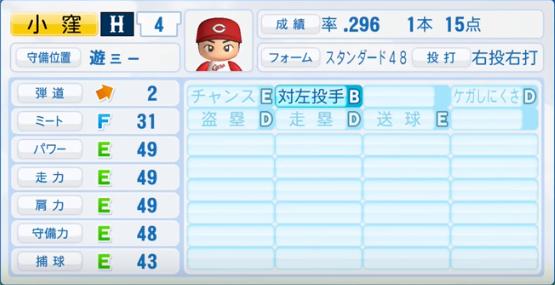 小窪_広島カープ_パワプロ能力データ_2016年シーズン終了時