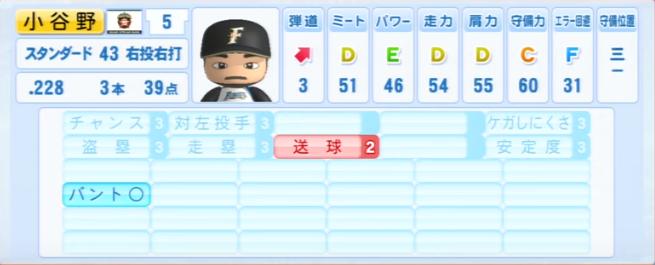 小谷野_日本ハムファイターズ_パワプロ能力データ_2013年シーズン終了時
