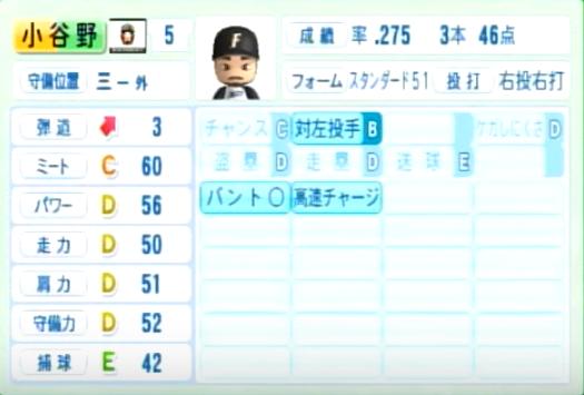 小谷野_日本ハムファイターズ_パワプロ能力データ_2014年シーズン終了時