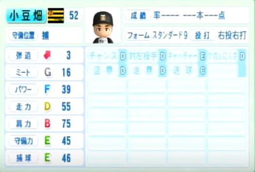 小豆畑_阪神タイガース_パワプロ能力データ_2014年シーズン終了時