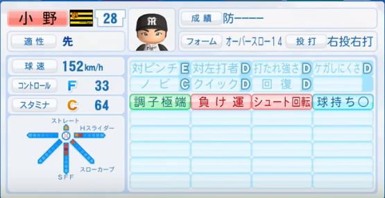 小野泰己_阪神タイガース_パワプロ能力データ_2017年シーズン終了時