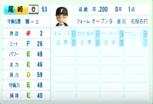 尾崎_日本ハムファイターズ_パワプロ能力データ_2014年シーズン終了時