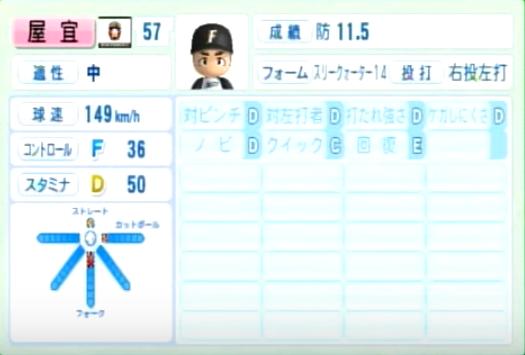 屋宜_日本ハムファイターズ_パワプロ能力データ_2014年シーズン終了時