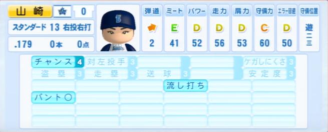 山崎_横浜DeNAベイスターズ_パワプロ能力データ_2013年シーズン終了時