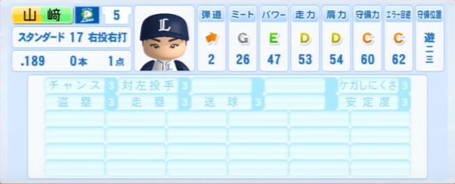 山崎_西武ライオンズ_パワプロ能力データ_2013年シーズン終了時