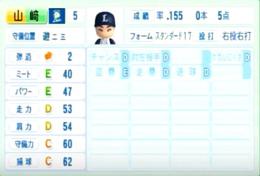 山崎_西武ライオンズ_パワプロ能力データ_2014年シーズン終了時