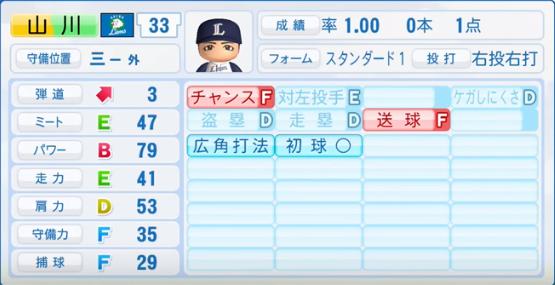 山川穂高_西武ライオンズ_パワプロ能力データ_2016年シーズン終了時