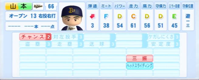 山本和作_オリックスバファローズ_パワプロ能力データ_2013年シーズン終了時