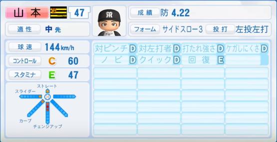 山本翔也_阪神タイガース_パワプロ能力データ_2016年シーズン終了時