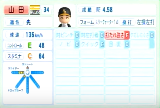 山田大樹_ソフトバンクホークス_パワプロ能力データ_2014年シーズン終了時