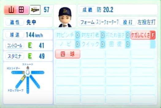 山田_オリックスバファローズ_パワプロ能力データ_2014年シーズン終了時