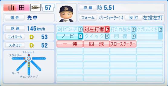 山田_オリックスバファローズ_パワプロ能力データ_2016年シーズン終了時