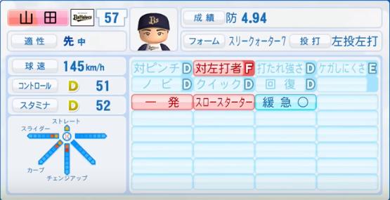 山田_オリックスバファローズ_パワプロ能力データ_2017年シーズン終了時