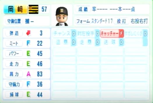 岡崎太一_阪神タイガース_パワプロ能力データ_2014年シーズン終了時