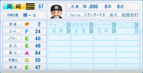 岡崎太一_阪神タイガース_パワプロ能力データ_2016年シーズン終了時