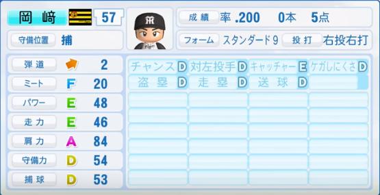 岡崎太一_阪神タイガース_パワプロ能力データ_2017年シーズン終了時