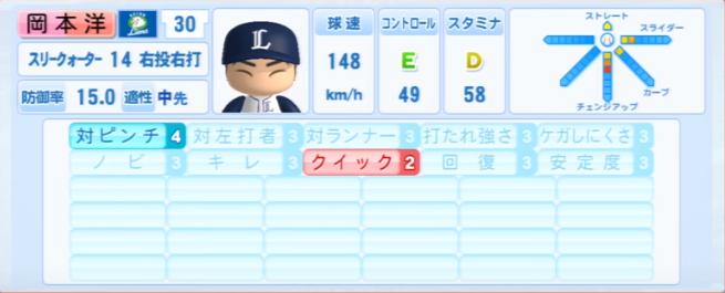 岡本洋介_西武ライオンズ_パワプロ能力データ_2013年シーズン終了時