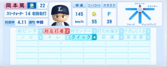 岡本篤志_西武ライオンズ_パワプロ能力データ_2013年シーズン終了時