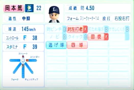 岡本篤志_西武ライオンズ_パワプロ能力データ_2014年シーズン終了時