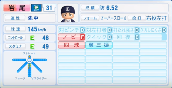 岩尾_西武ライオンズ_パワプロ能力データ_2016年シーズン終了時