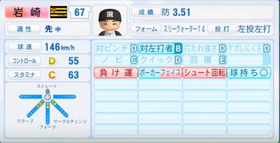 岩崎優_阪神タイガース_パワプロ能力データ_2016年シーズン終了時