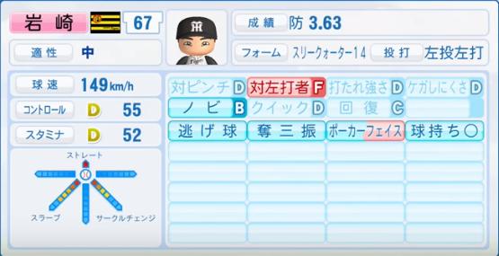 岩崎優_阪神タイガース_パワプロ能力データ_2017年シーズン終了時