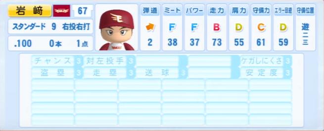 岩崎_楽天イーグルス_パワプロ能力データ_2013年シーズン終了時