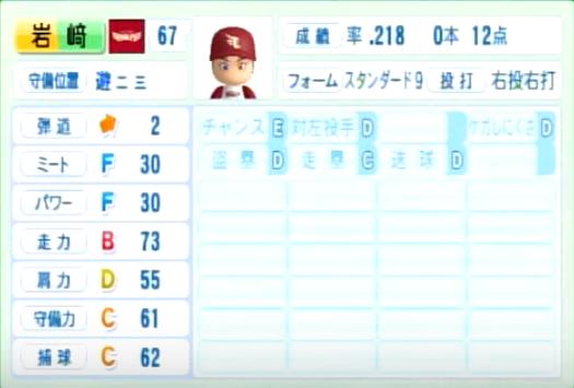 岩崎_楽天イーグルス_パワプロ能力データ_2014年シーズン終了時