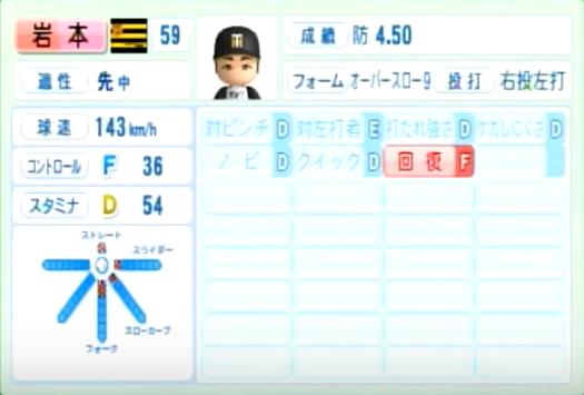 岩本輝_阪神タイガース_パワプロ能力データ_2014年シーズン終了時