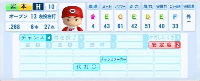 岩本_広島カープ_パワプロ能力データ_2013年シーズン終了時