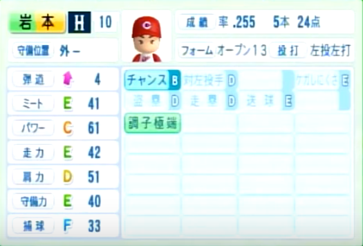岩本_広島カープ_パワプロ能力データ_2014年シーズン終了時