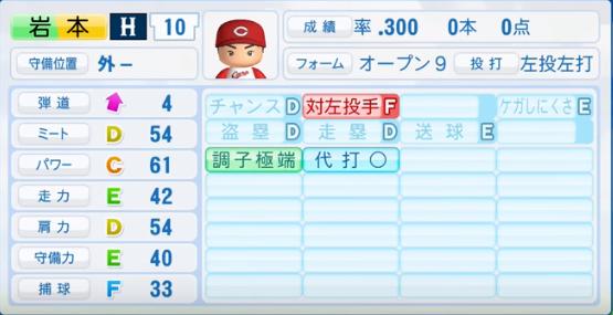 岩本_広島カープ_パワプロ能力データ_2016年シーズン終了時