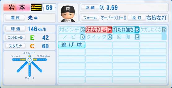 岩本_阪神タイガース_パワプロ能力データ_2016年シーズン終了時